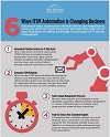6 Ways ITSM Automation is Changing Business